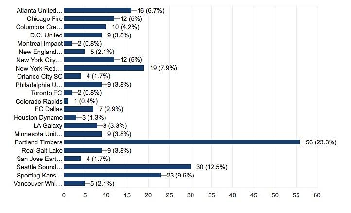 Katie Sveinson - Survey Analyst/mlsfemale